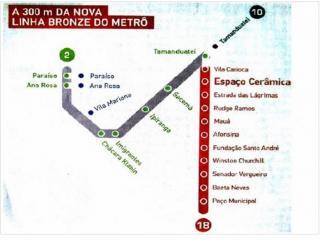 São Bernardo do Campo: Viva Cittá Lorenzini 2º Fase-Apartamento de 02 e 03 dormitórios-SCSul 6